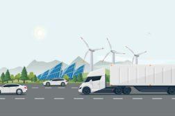 NorRen Summer School 2019: Sustainable Transport